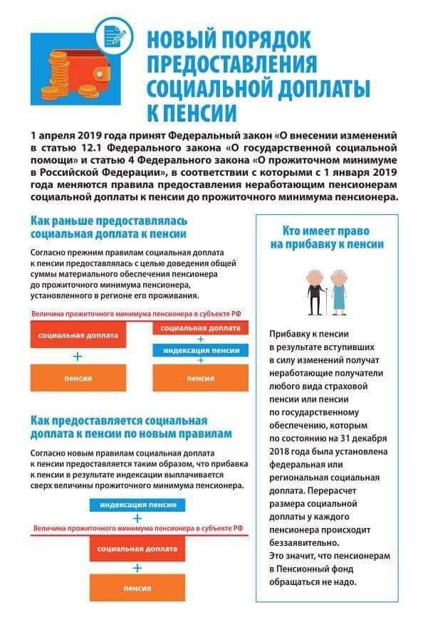 Кто получит пенсию раньше в апреле минимальная пенсия в украине в 2013 году