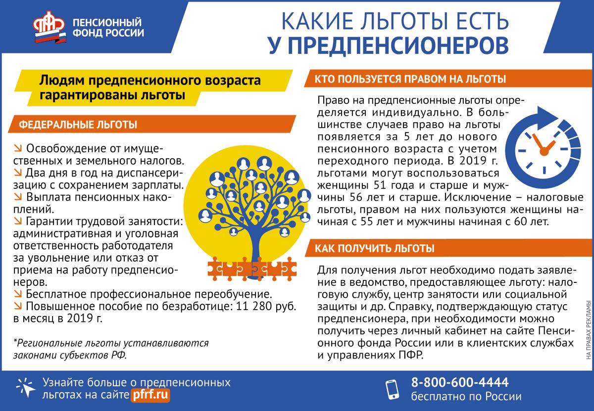 Предпенсионный возраст нпф минимальный размер пенсии в забайкальском крае в 2021 году